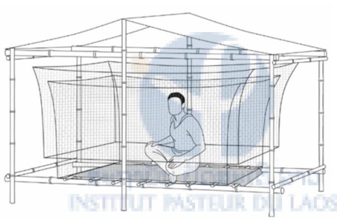 Figure 2: The Human-baited Double Net trap method